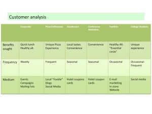Customer Analysis-Pizzeria-4Types of Customers Every Business Has